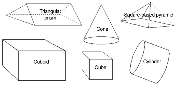 Image of a variety of 3D shapes